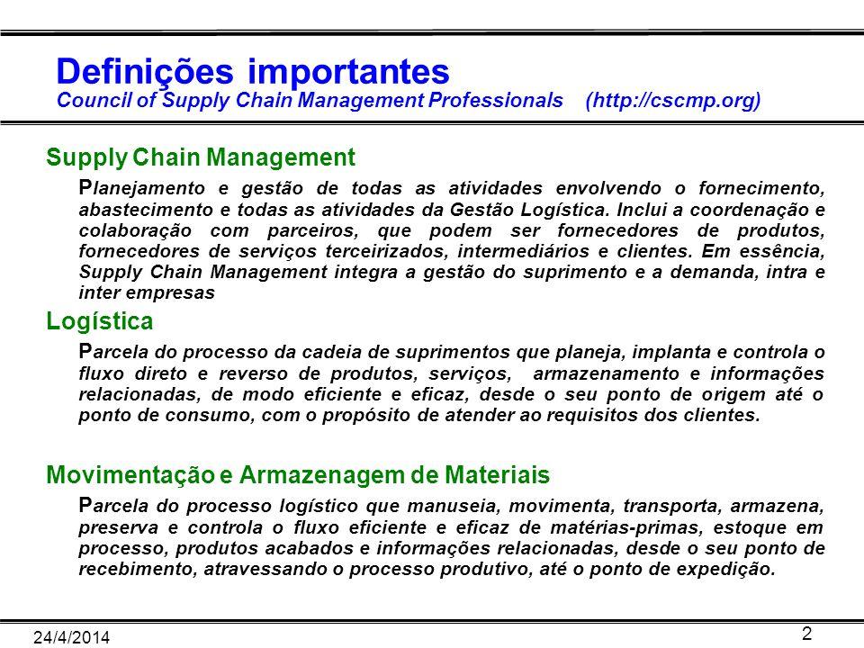 Definições importantes Council of Supply Chain Management Professionals (http://cscmp.org) Supply Chain Management P lanejamento e gestão de todas as