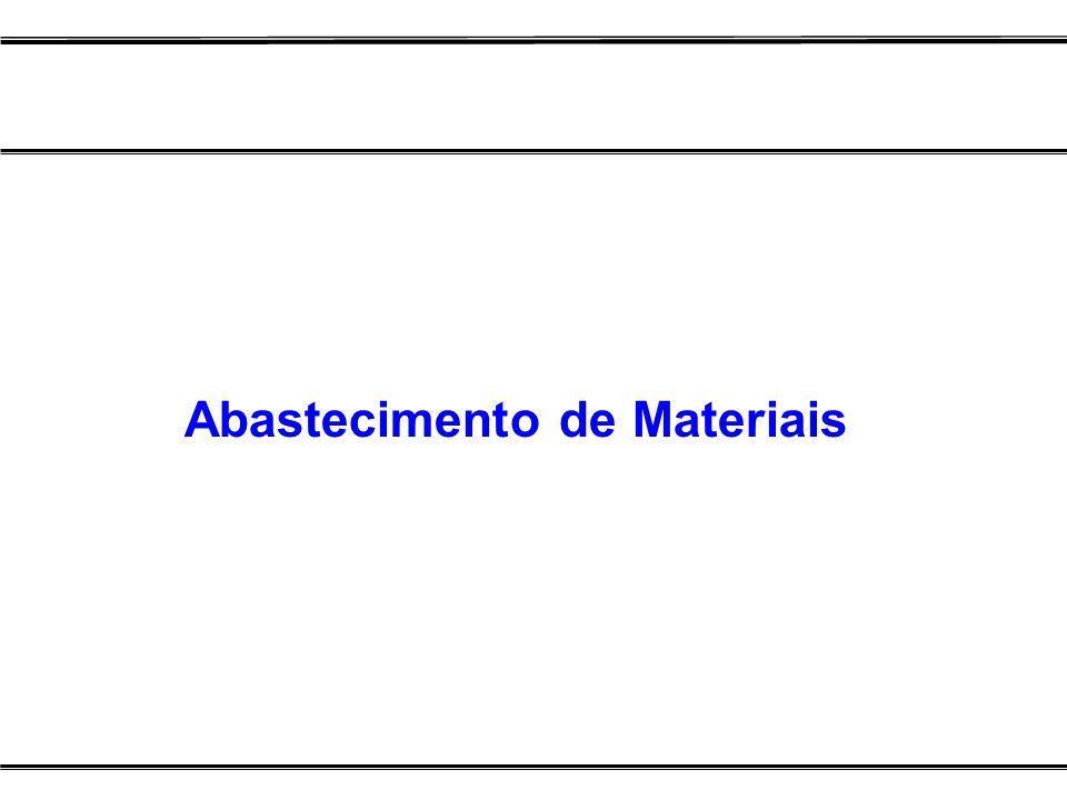 Abastecimento de Materiais