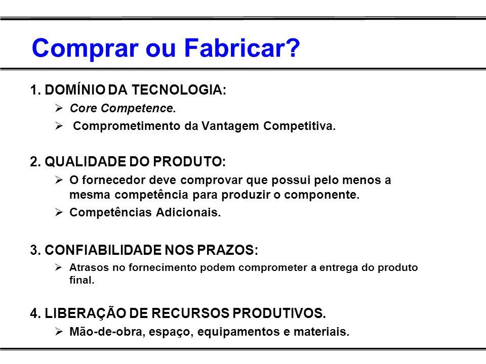 Comprar ou Fabricar? 1. DOMÍNIO DA TECNOLOGIA: Core Competence. Comprometimento da Vantagem Competitiva. 2. QUALIDADE DO PRODUTO: O fornecedor deve co