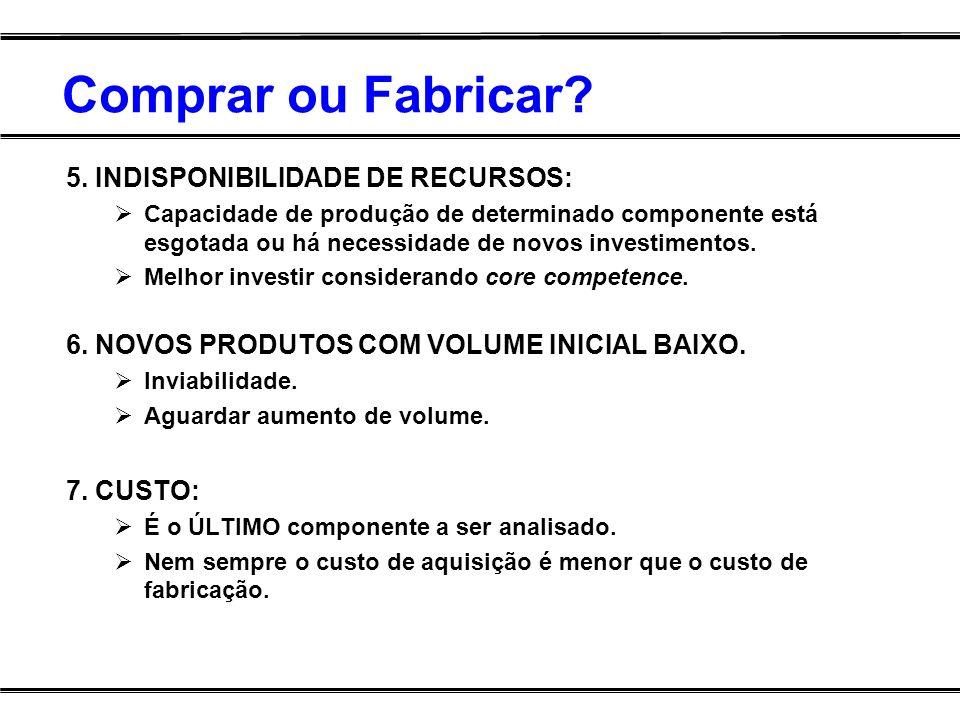 Comprar ou Fabricar? 5. INDISPONIBILIDADE DE RECURSOS: Capacidade de produção de determinado componente está esgotada ou há necessidade de novos inves