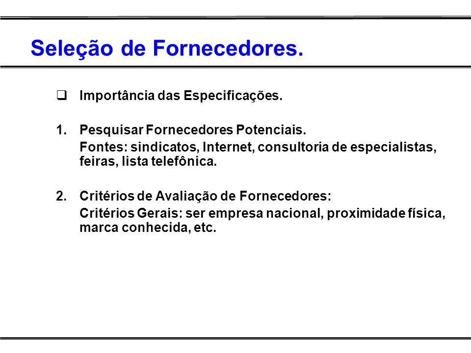 Seleção de Fornecedores. Importância das Especificações. 1.Pesquisar Fornecedores Potenciais. Fontes: sindicatos, Internet, consultoria de especialist