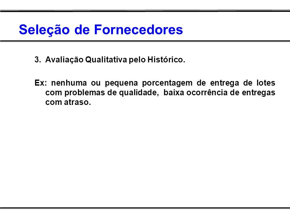 Seleção de Fornecedores 3. Avaliação Qualitativa pelo Histórico. Ex: nenhuma ou pequena porcentagem de entrega de lotes com problemas de qualidade, ba
