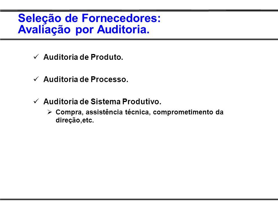 Seleção de Fornecedores: Avaliação por Auditoria. Auditoria de Produto. Auditoria de Processo. Auditoria de Sistema Produtivo. Compra, assistência téc