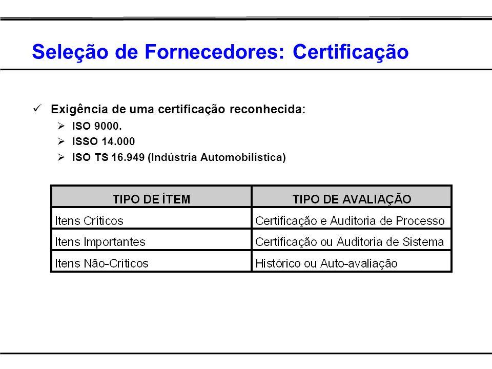 Seleção de Fornecedores: Certificação Exigência de uma certificação reconhecida: ISO 9000. ISSO 14.000 ISO TS 16.949 (Indústria Automobilística)