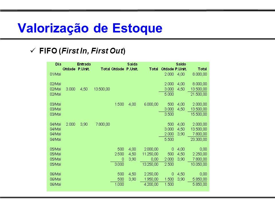 Valorização de Estoque FIFO (First In, First Out)