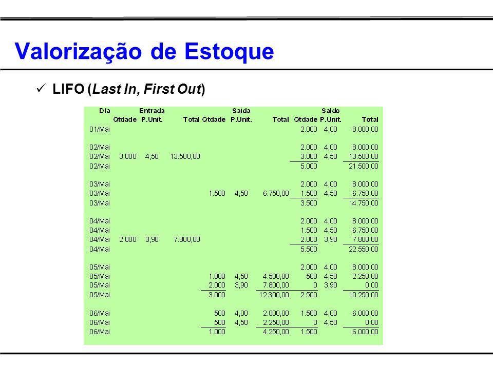 Valorização de Estoque LIFO (Last In, First Out)