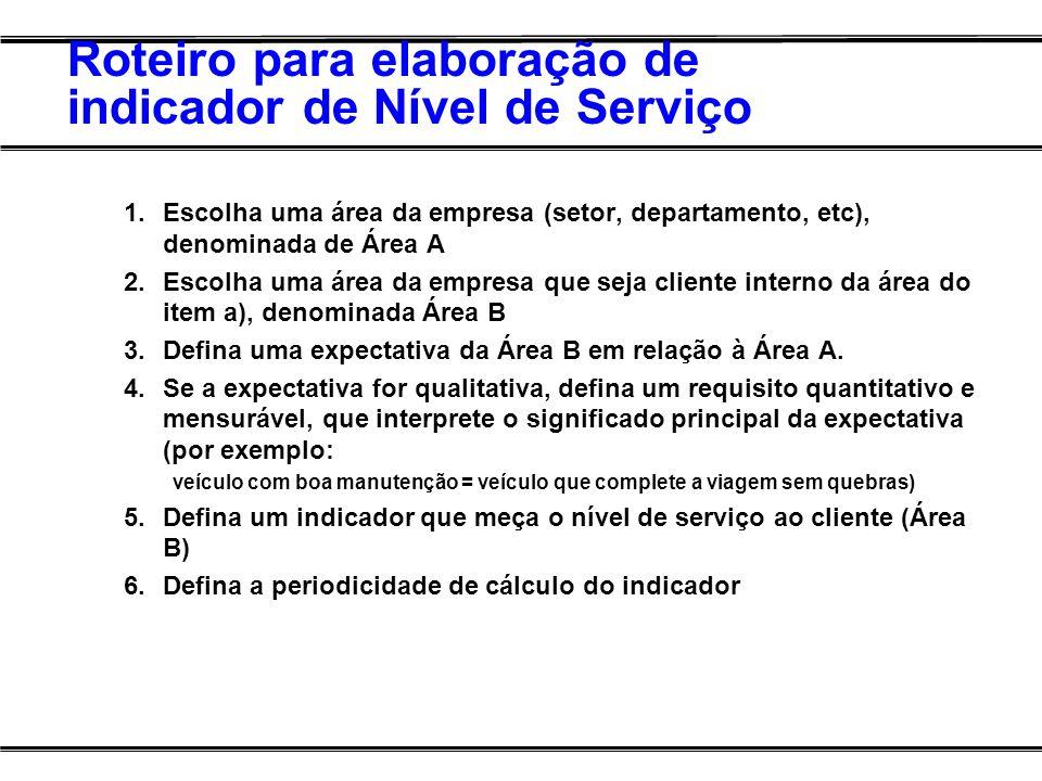 Roteiro para elaboração de indicador de Nível de Serviço 1.Escolha uma área da empresa (setor, departamento, etc), denominada de Área A (ou fornecedor