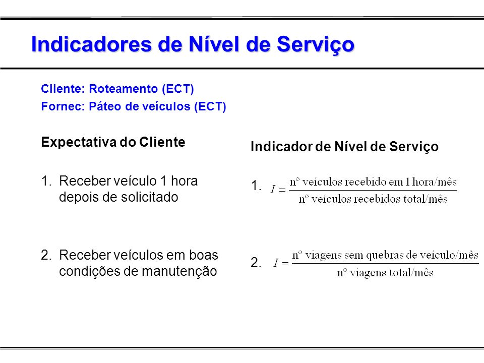 Indicadores de Nível de Serviço Cliente: Roteamento (ECT) Fornec: Páteo de veículos (ECT) Expectativa do Cliente 1. Receber veículo 1 hora depois de s