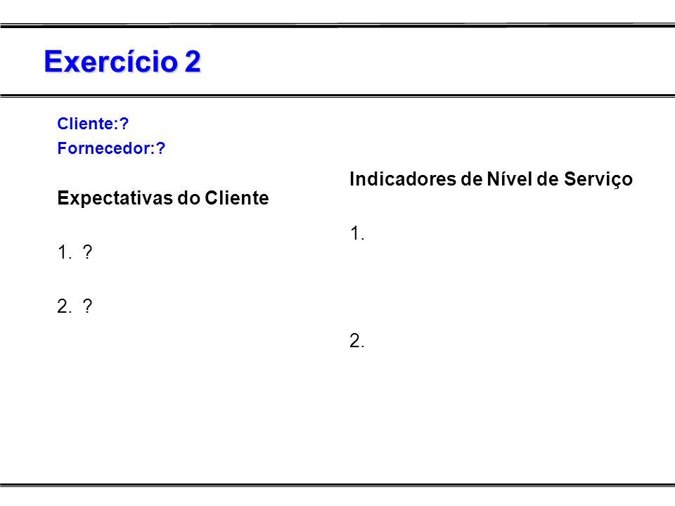 Exercício 2 Cliente:? Fornecedor:? Expectativas do Cliente 1. ? 2.? Indicadores de Nível de Serviço 1. 2.