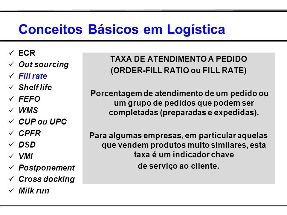 Conceitos Básicos em Logística ECR Out sourcing Fill rate Shelf life FEFO WMS CUP ou UPC CPFR DSD VMI Postponement Cross docking Milk run TAXA DE ATEN