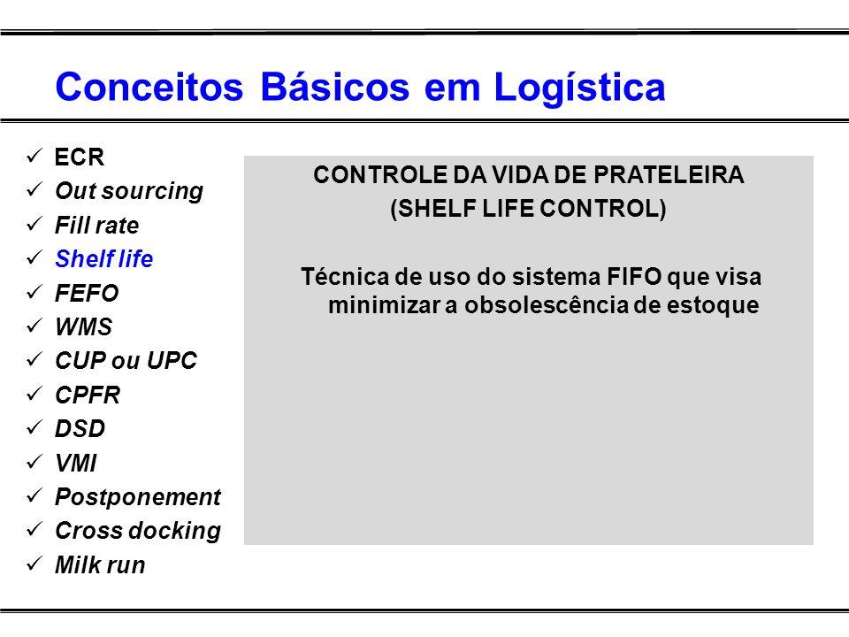 Conceitos Básicos em Logística ECR Out sourcing Fill rate Shelf life FEFO WMS CUP ou UPC CPFR DSD VMI Postponement Cross docking Milk run CONTROLE DA