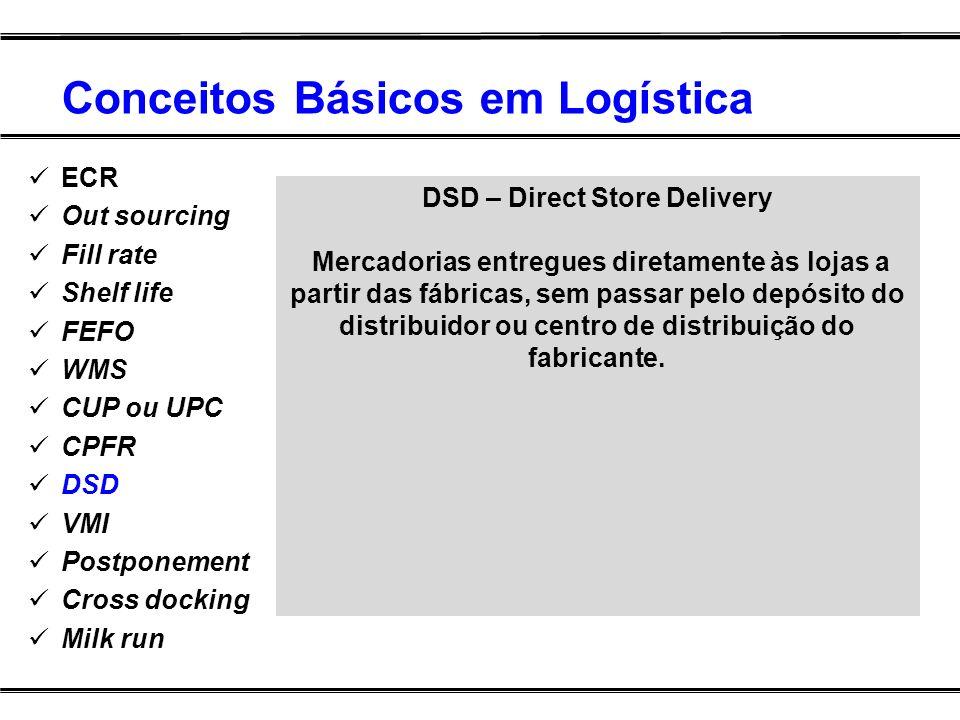 Conceitos Básicos em Logística ECR Out sourcing Fill rate Shelf life FEFO WMS CUP ou UPC CPFR DSD VMI Postponement Cross docking Milk run DSD – Direct