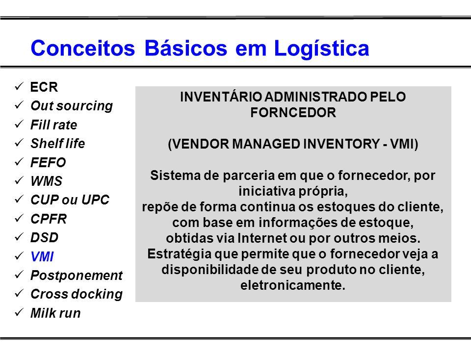 Conceitos Básicos em Logística ECR Out sourcing Fill rate Shelf life FEFO WMS CUP ou UPC CPFR DSD VMI Postponement Cross docking Milk run INVENTÁRIO A