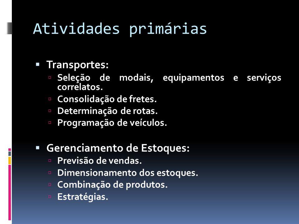 Atividades primárias Transportes: Seleção de modais, equipamentos e serviços correlatos. Consolidação de fretes. Determinação de rotas. Programação de