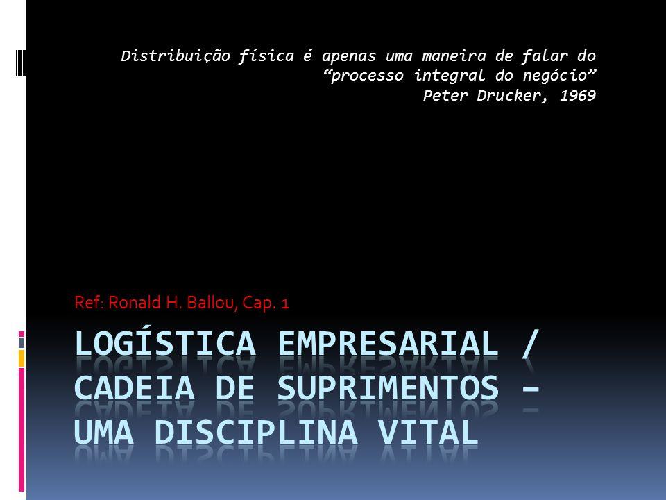 Ref: Ronald H. Ballou, Cap. 1 Distribuição física é apenas uma maneira de falar do processo integral do negócio Peter Drucker, 1969