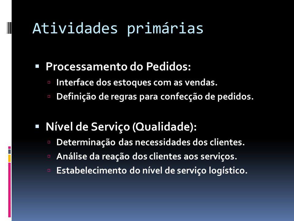 Atividades primárias Processamento do Pedidos: Interface dos estoques com as vendas. Definição de regras para confecção de pedidos. Nível de Serviço (
