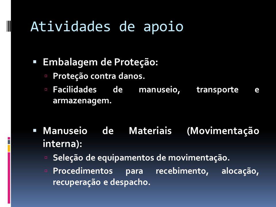 Atividades de apoio Embalagem de Proteção: Proteção contra danos. Facilidades de manuseio, transporte e armazenagem. Manuseio de Materiais (Movimentaç