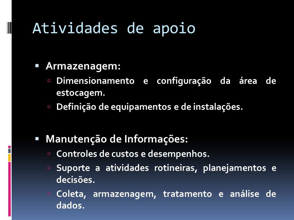 Atividades de apoio Armazenagem: Dimensionamento e configuração da área de estocagem. Definição de equipamentos e de instalações. Manutenção de Inform