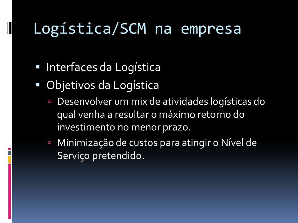 Logística/SCM na empresa Interfaces da Logística Objetivos da Logística Desenvolver um mix de atividades logísticas do qual venha a resultar o máximo