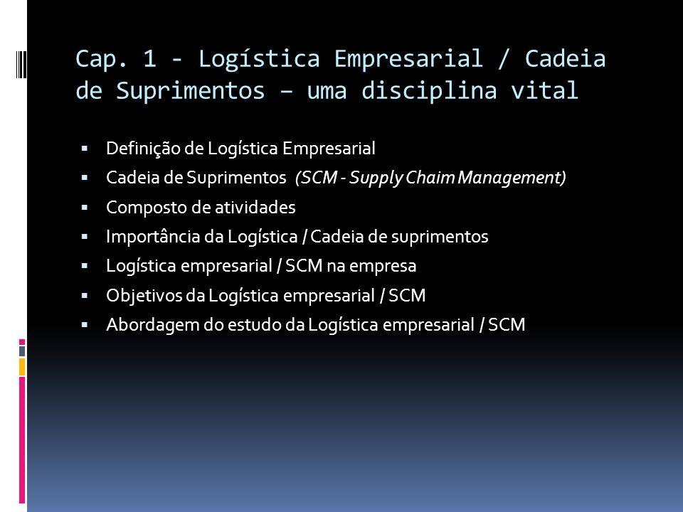 Cap. 1 - Logística Empresarial / Cadeia de Suprimentos – uma disciplina vital Definição de Logística Empresarial Cadeia de Suprimentos (SCM - Supply C