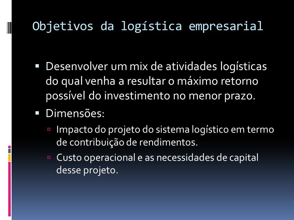Objetivos da logística empresarial Desenvolver um mix de atividades logísticas do qual venha a resultar o máximo retorno possível do investimento no m