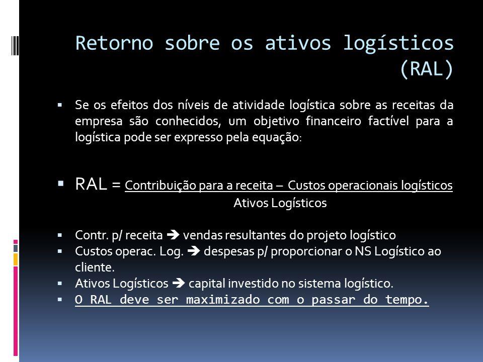 Retorno sobre os ativos logísticos (RAL) Se os efeitos dos níveis de atividade logística sobre as receitas da empresa são conhecidos, um objetivo fina
