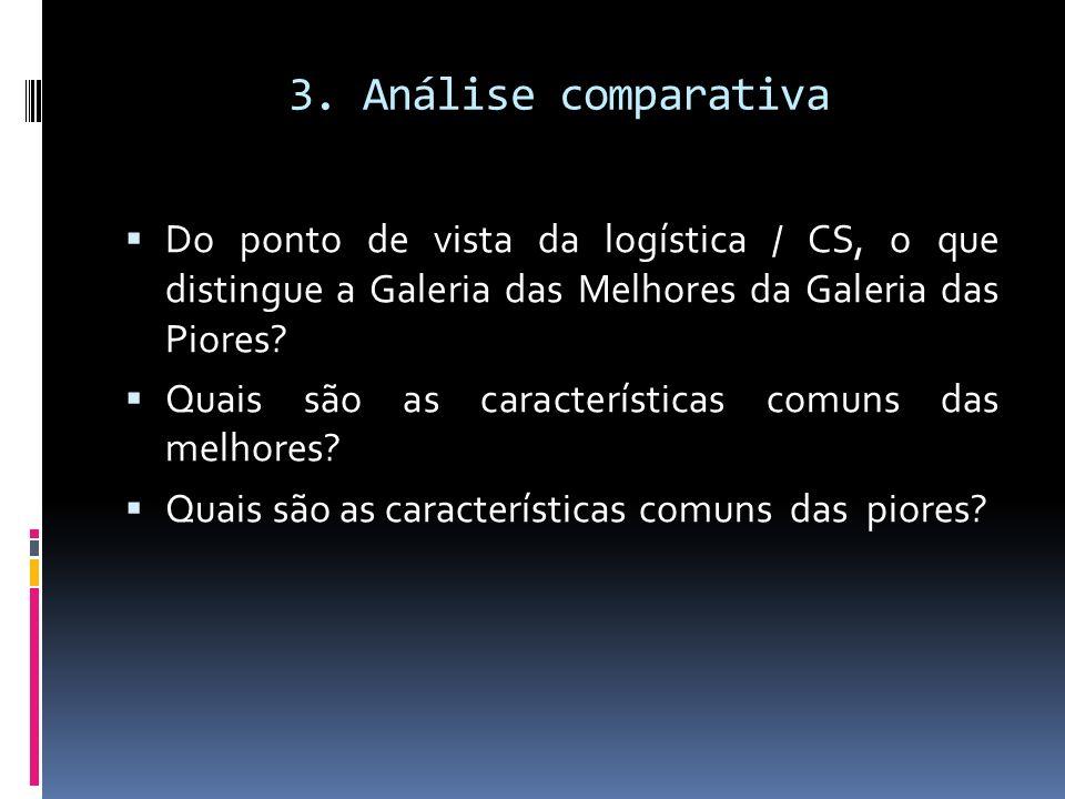 3. Análise comparativa Do ponto de vista da logística / CS, o que distingue a Galeria das Melhores da Galeria das Piores? Quais são as características