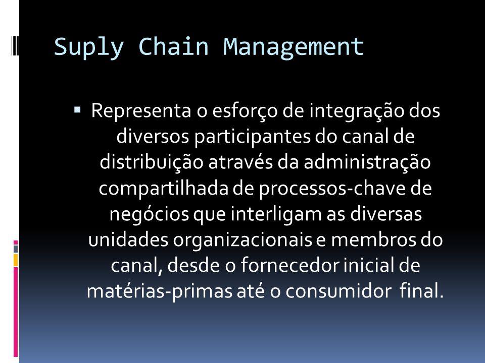 Suply Chain Management Representa o esforço de integração dos diversos participantes do canal de distribuição através da administração compartilhada d