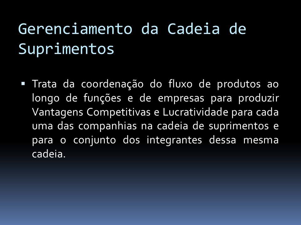 Gerenciamento da Cadeia de Suprimentos Trata da coordenação do fluxo de produtos ao longo de funções e de empresas para produzir Vantagens Competitiva