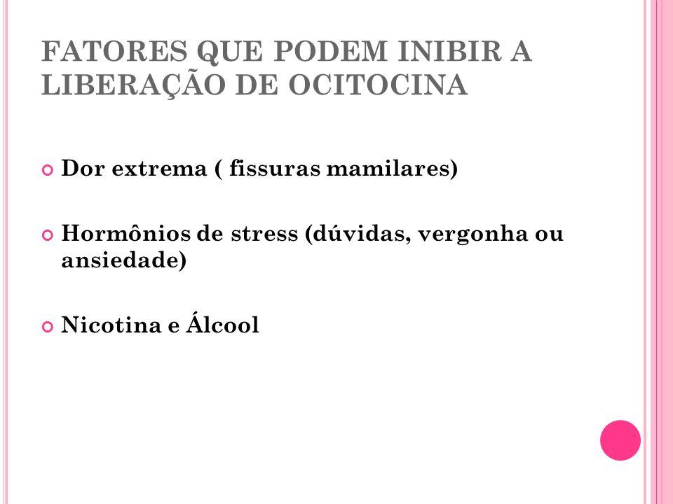 FATORES QUE PODEM INIBIR A LIBERAÇÃO DE OCITOCINA Dor extrema ( fissuras mamilares) Hormônios de stress (dúvidas, vergonha ou ansiedade) Nicotina e Ál