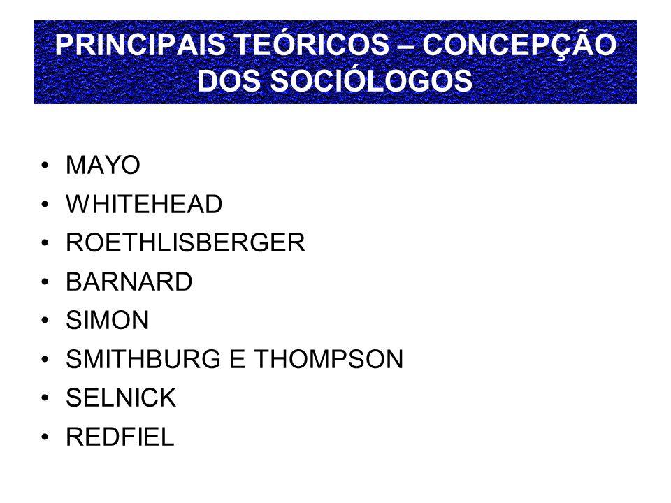 PRINCIPAIS TEÓRICOS – CONCEPÇÃO DOS SOCIÓLOGOS MAYO WHITEHEAD ROETHLISBERGER BARNARD SIMON SMITHBURG E THOMPSON SELNICK REDFIEL