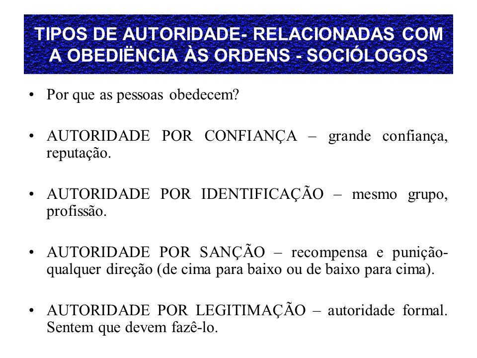 TIPOS DE AUTORIDADE- RELACIONADAS COM A OBEDIËNCIA ÀS ORDENS - SOCIÓLOGOS Por que as pessoas obedecem.