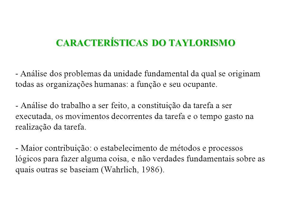 CARACTERÍSTICAS DO TAYLORISMO CARACTERÍSTICAS DO TAYLORISMO - Análise dos problemas da unidade fundamental da qual se originam todas as organizações humanas: a função e seu ocupante.