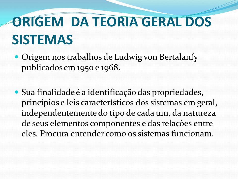 ORIGEM DA TEORIA GERAL DOS SISTEMAS Origem nos trabalhos de Ludwig von Bertalanfy publicados em 1950 e 1968. Sua finalidade é a identificação das prop