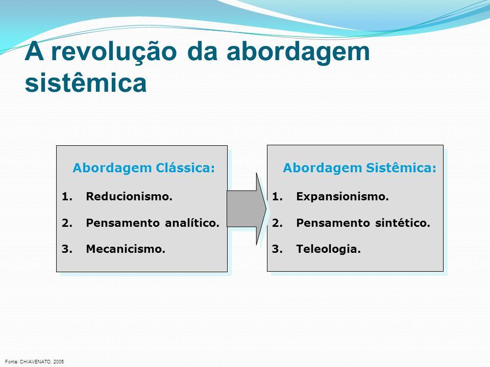 A revolução da abordagem sistêmica Abordagem Clássica: 1.Reducionismo. 2.Pensamento analítico. 3.Mecanicismo. Abordagem Clássica: 1.Reducionismo. 2.Pe