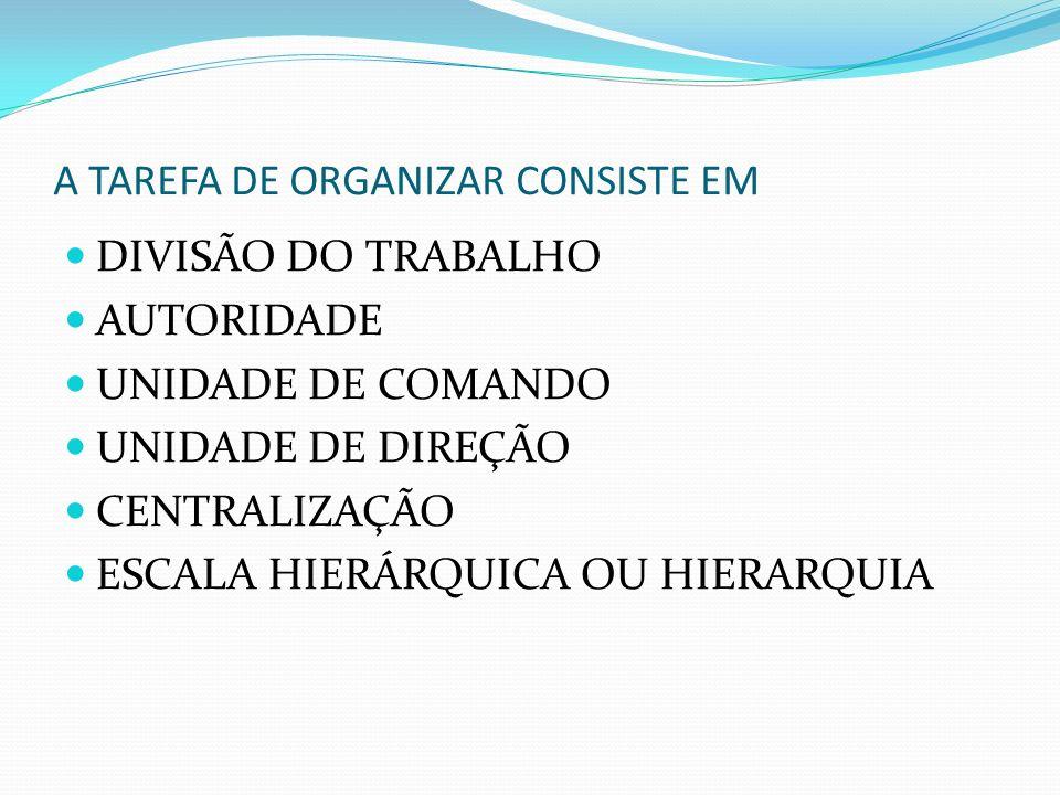 A TAREFA DE ORGANIZAR CONSISTE EM DIVISÃO DO TRABALHO AUTORIDADE UNIDADE DE COMANDO UNIDADE DE DIREÇÃO CENTRALIZAÇÃO ESCALA HIERÁRQUICA OU HIERARQUIA