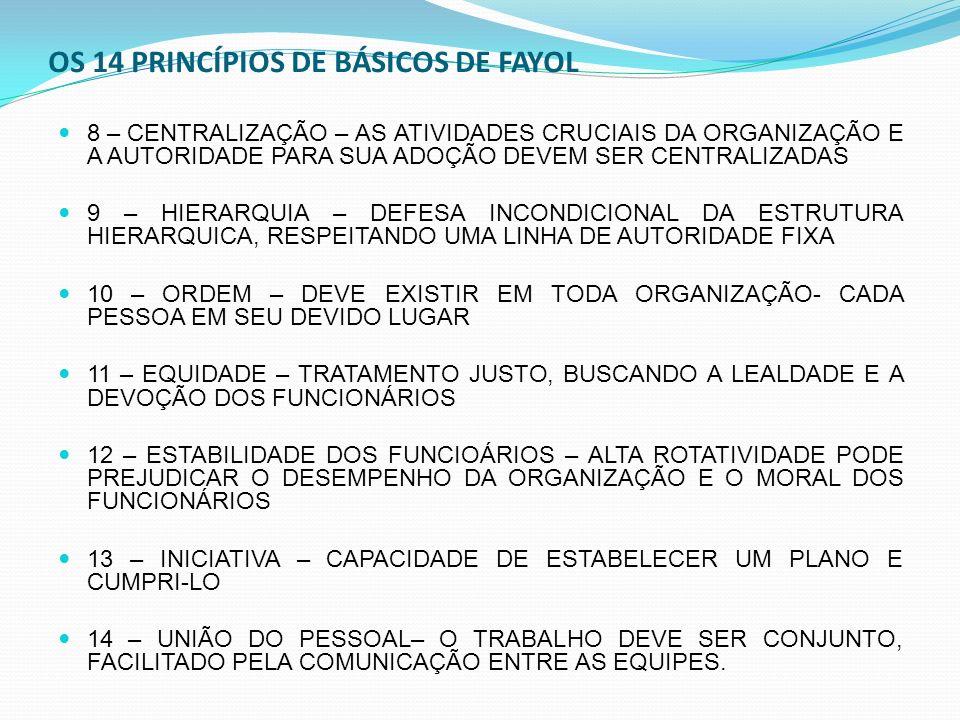 OS 14 PRINCÍPIOS DE BÁSICOS DE FAYOL 8 – CENTRALIZAÇÃO – AS ATIVIDADES CRUCIAIS DA ORGANIZAÇÃO E A AUTORIDADE PARA SUA ADOÇÃO DEVEM SER CENTRALIZADAS
