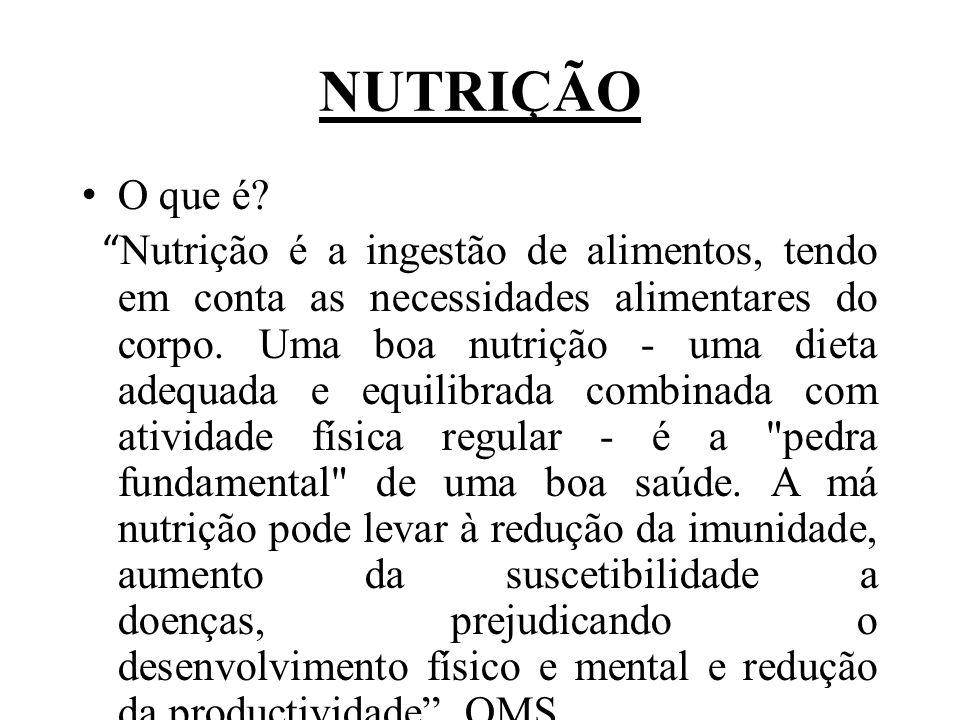 NUTRIÇÃO O que é? Nutrição é a ingestão de alimentos, tendo em conta as necessidades alimentares do corpo. Uma boa nutrição - uma dieta adequada e equ