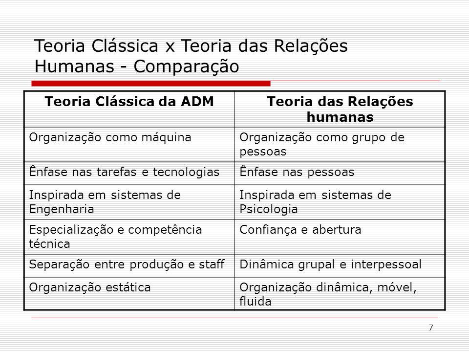 7 Teoria Clássica x Teoria das Relações Humanas - Comparação Teoria Clássica da ADMTeoria das Relações humanas Organização como máquinaOrganização com