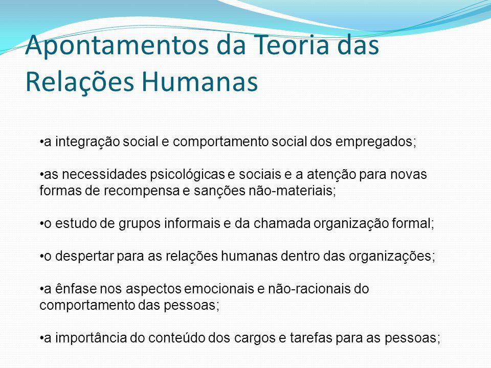 Apontamentos da Teoria das Relações Humanas a integração social e comportamento social dos empregados; as necessidades psicológicas e sociais e a aten