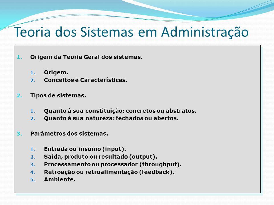 Teoria dos Sistemas em Administração 1. Origem da Teoria Geral dos sistemas. 1. Origem. 2. Conceitos e Características. 2. Tipos de sistemas. 1. Quant