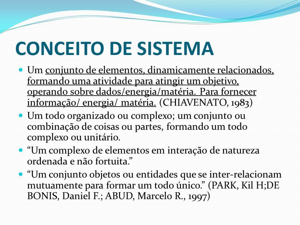 Sistemas abertos e fechados Um sistema aberto é aquele que troca matéria e energia com o seu meio externo.