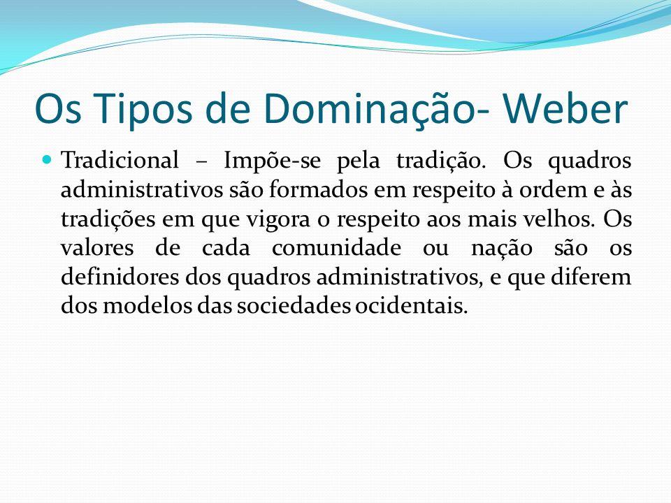 Os Tipos de Dominação- Weber CARISMÁTICA – Baseada no carisma do líder.