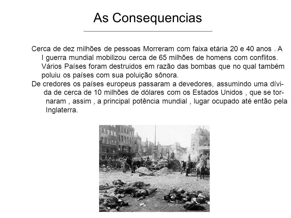 Explicação Motivos ( Taise ) Fatores da Primeira Guerra Mundial : ( Pedro Henrique) O grande Motivo para começar a guerra : ( Diego C.