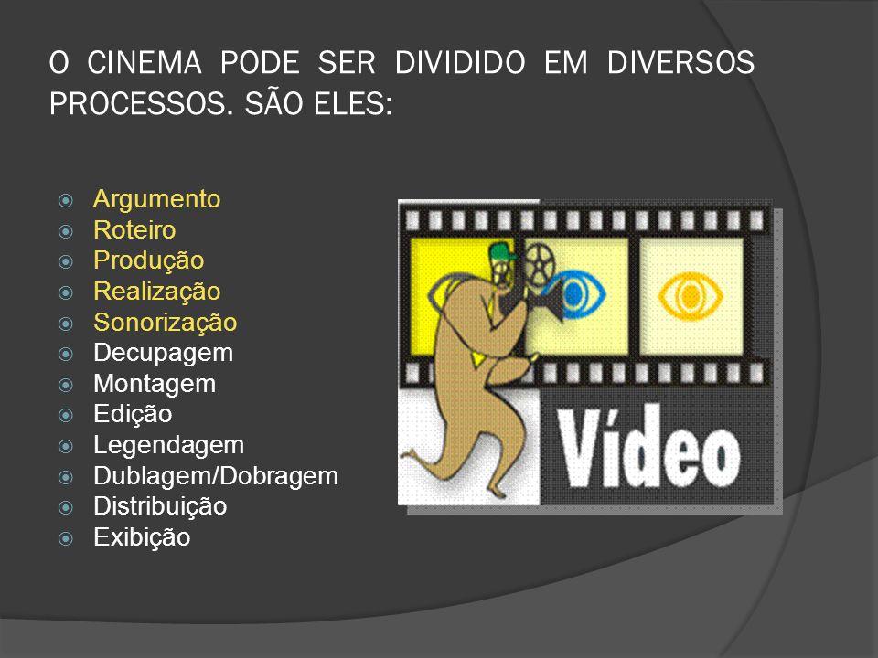 O CINEMA PODE SER DIVIDIDO EM DIVERSOS PROCESSOS.