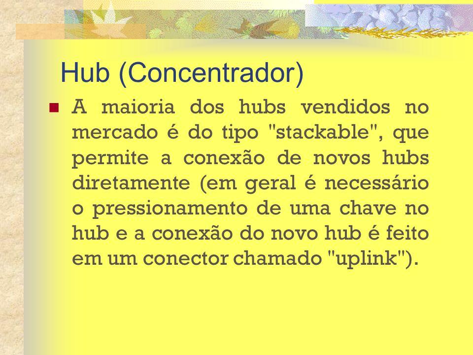 Hub (Concentrador) A maioria dos hubs vendidos no mercado é do tipo