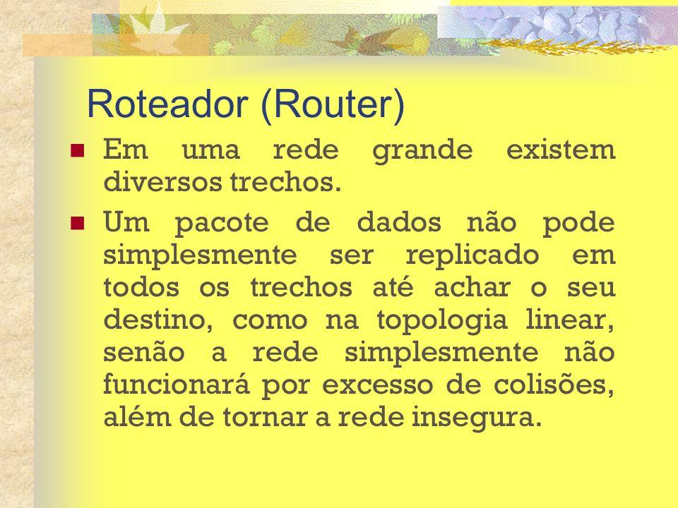 Roteador (Router) Em uma rede grande existem diversos trechos. Um pacote de dados não pode simplesmente ser replicado em todos os trechos até achar o