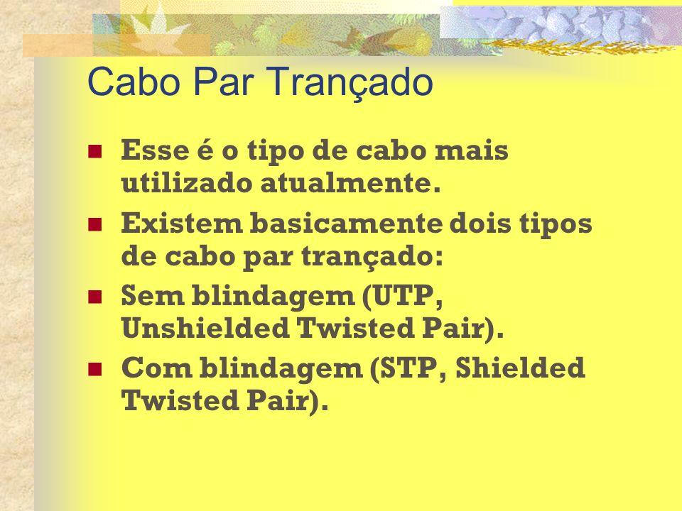Cabo Par Trançado Esse é o tipo de cabo mais utilizado atualmente. Existem basicamente dois tipos de cabo par trançado: Sem blindagem (UTP, Unshielded