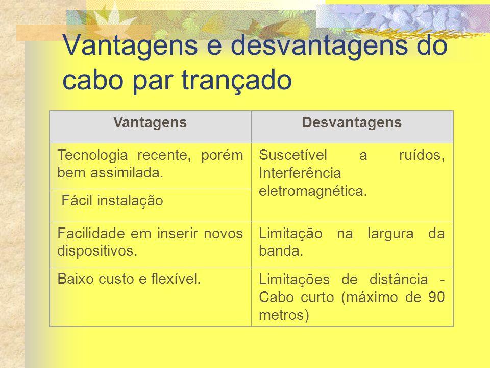 Vantagens e desvantagens do cabo par trançado VantagensDesvantagens Tecnologia recente, porém bem assimilada. Suscetível a ruídos, Interferência eletr