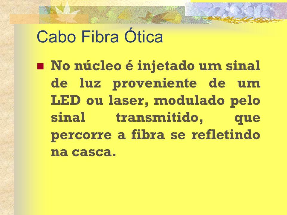 Cabo Fibra Ótica No núcleo é injetado um sinal de luz proveniente de um LED ou laser, modulado pelo sinal transmitido, que percorre a fibra se refleti
